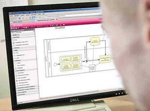 The Signavio Process Editor on a desktop screen