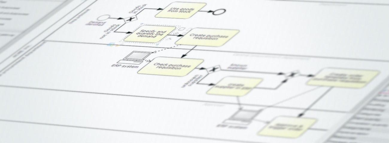 Signavio Editor BPM Model Screen