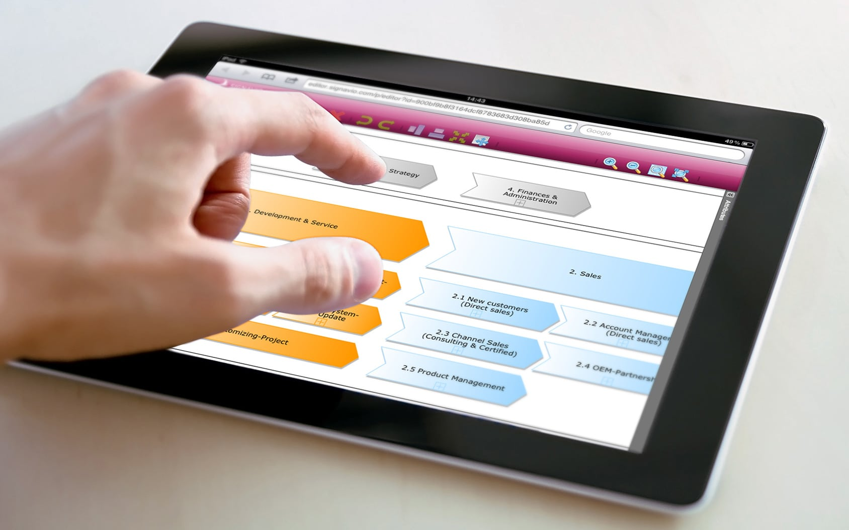 Signavio Process Analysis made easy at the tablet