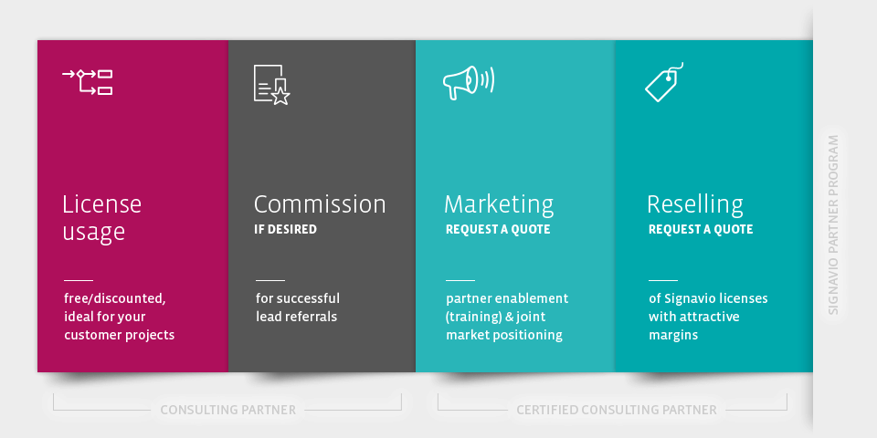 Signavio Partner Program - Become a partner