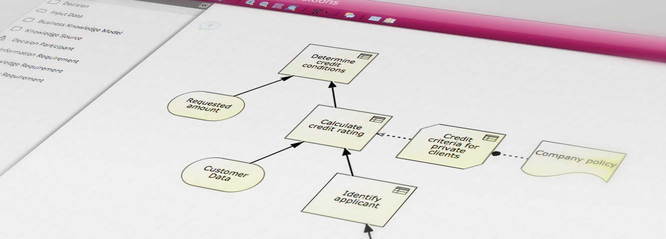 Decision Management mit dem Signavio Process Editor