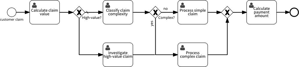 Process insurance claim