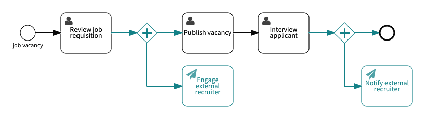 external recruiter notification