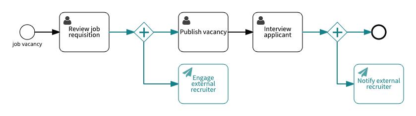 external recruiter notification