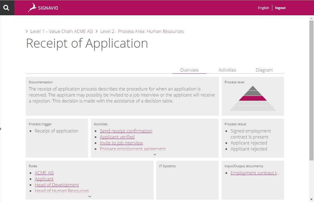 Collaboration Portal Screenshot