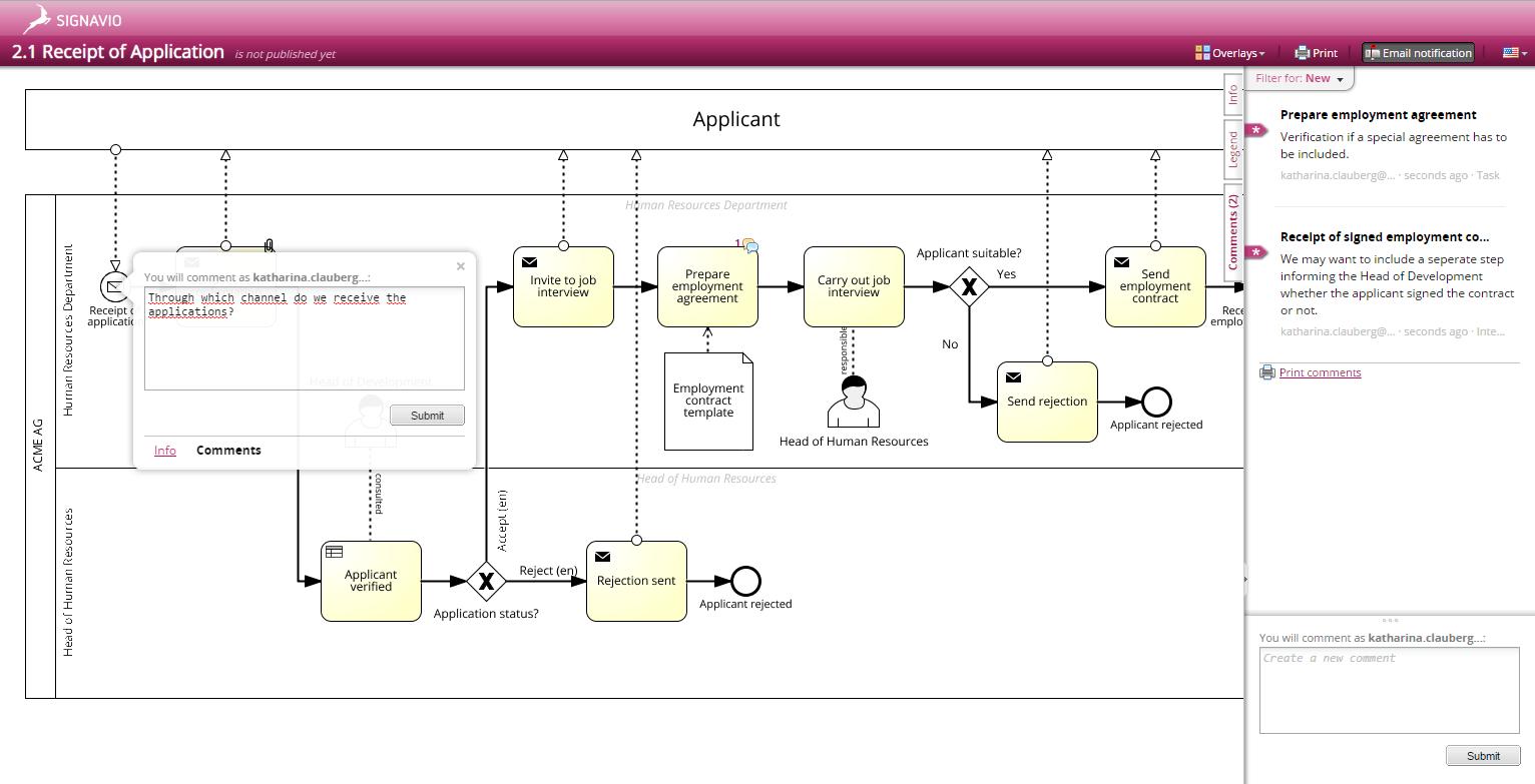 Process Model adding comments - Signavio Process Manager - Screenshot