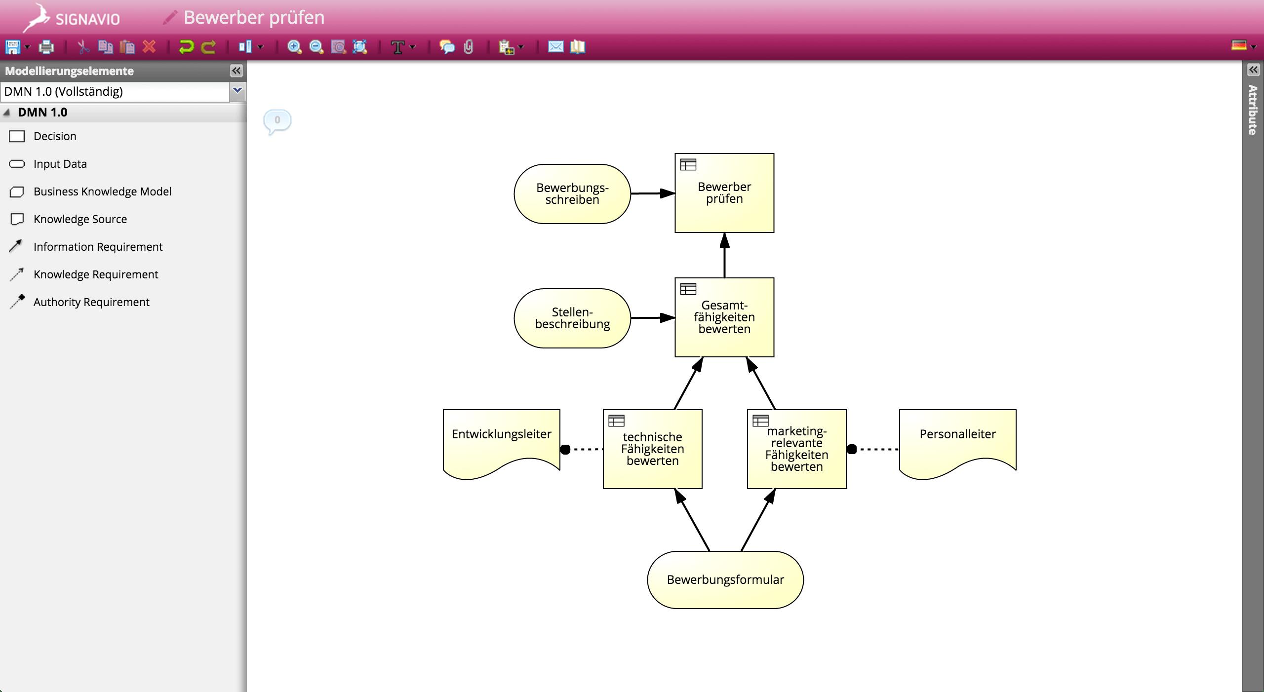 Entscheidungsdiagramm DMN 1.0 Signavio Decision Manager - Screenshot