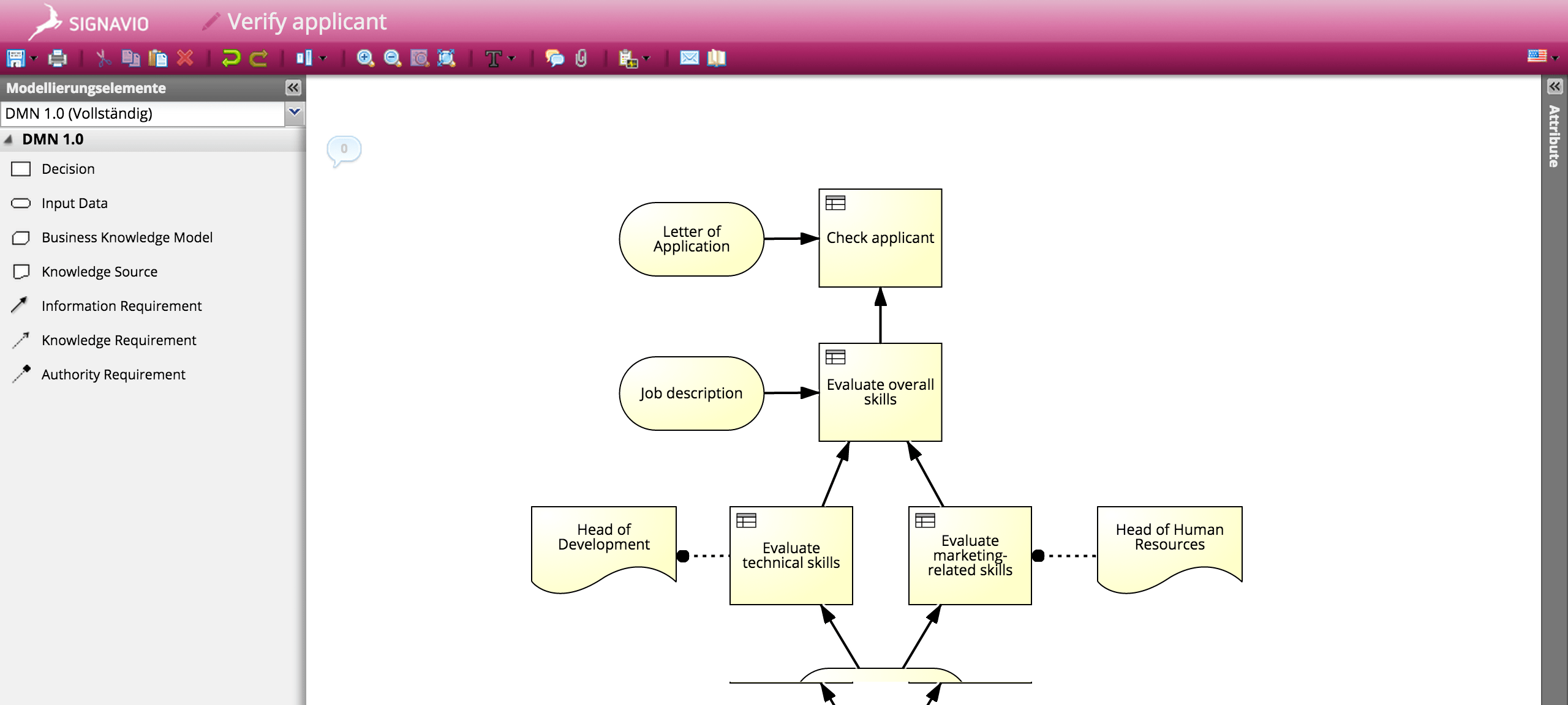 DMN Requirements Diagrams (DRD) -Signavio Decision Manager- Screenshot