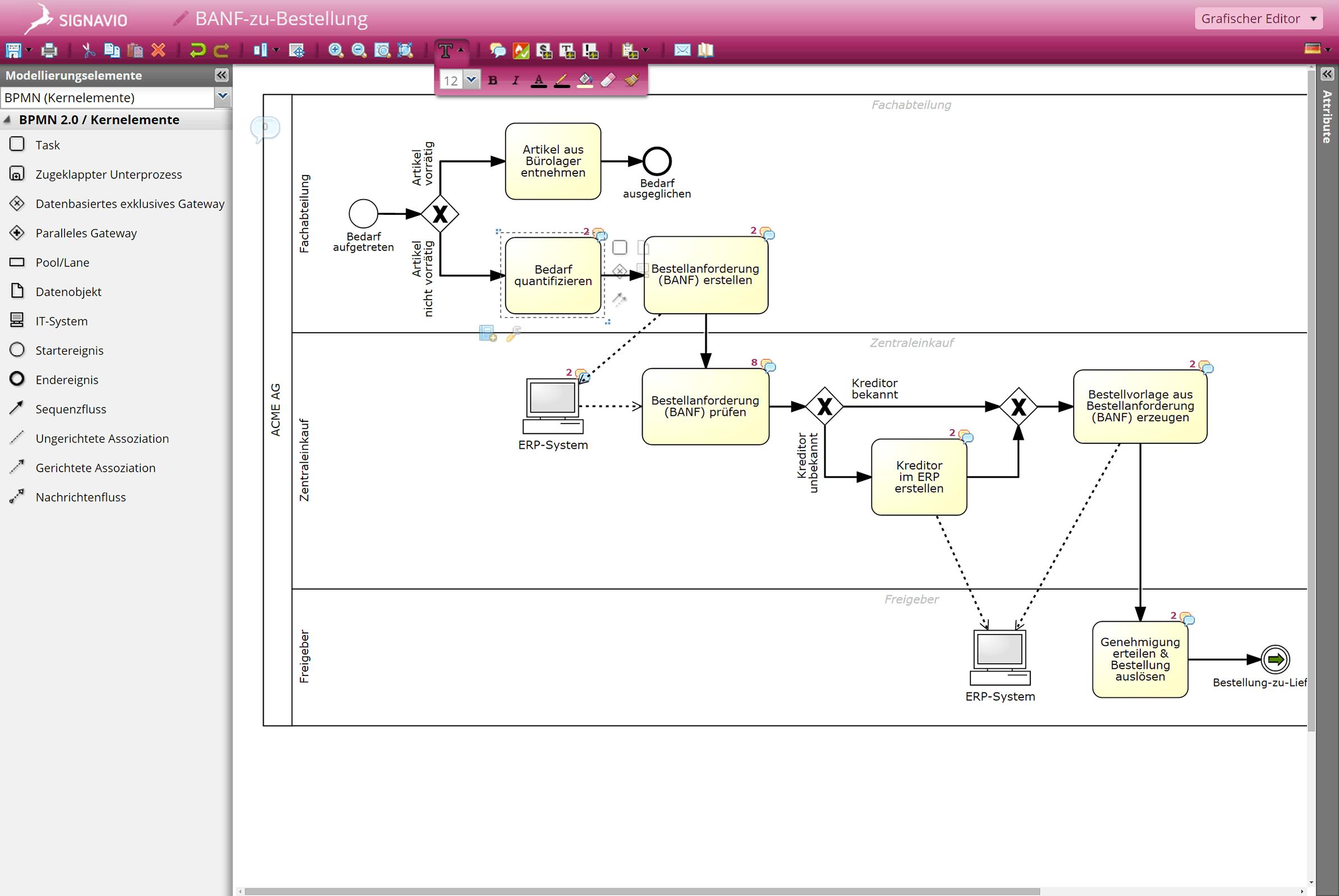 BPMN 2.0 Diagramm im Signavio Process Editor