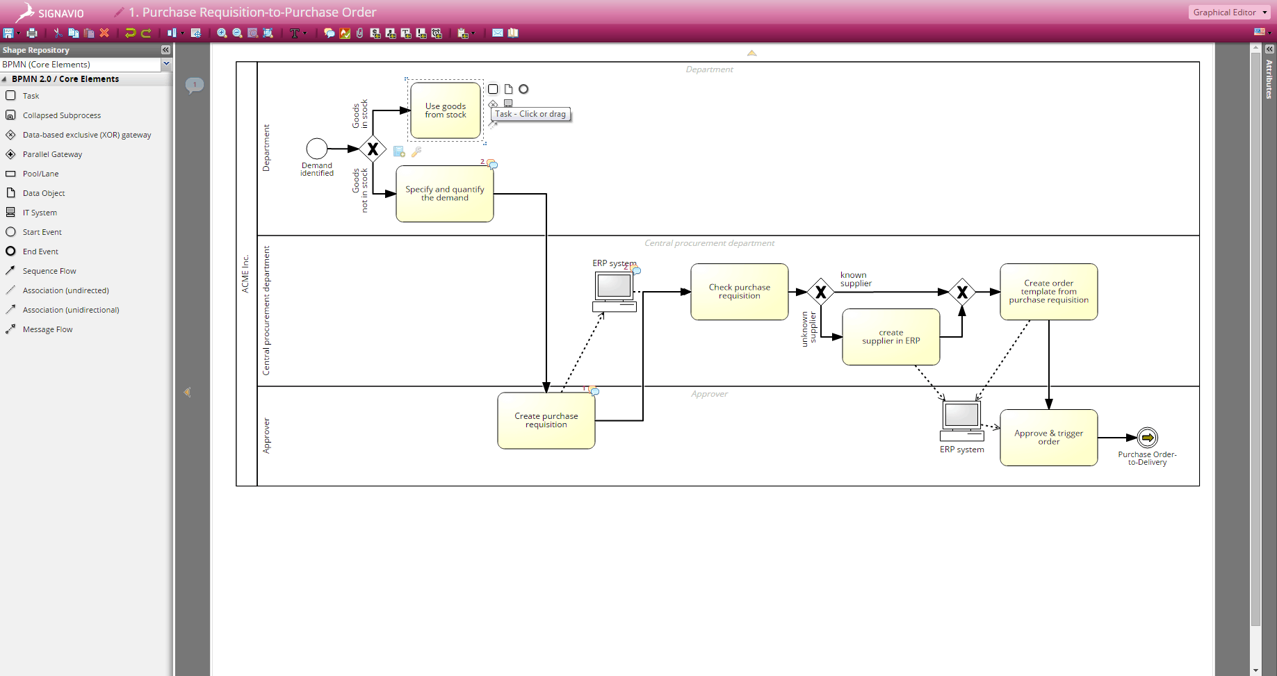 BPMN 2.0 Diagram within Signavio Process Editor