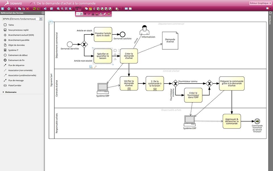 BPMN 2.0 Diagram within Signavio Process Editor