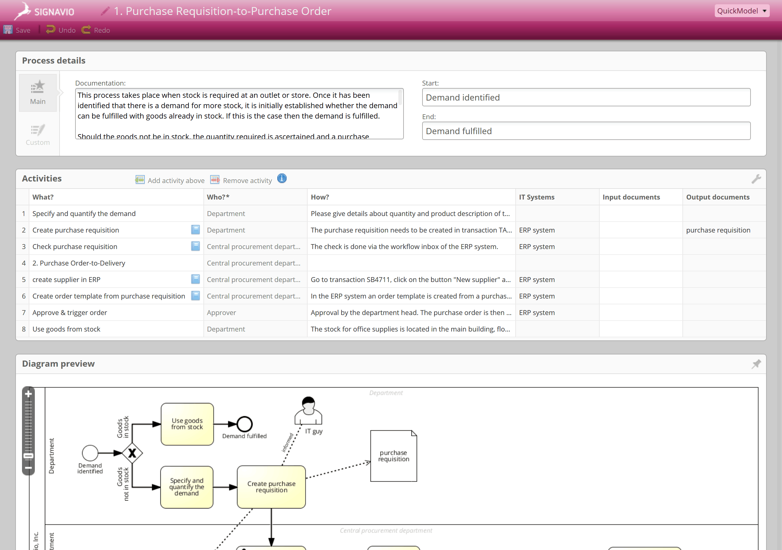 Signavio BPMN QuickModel Screenshot