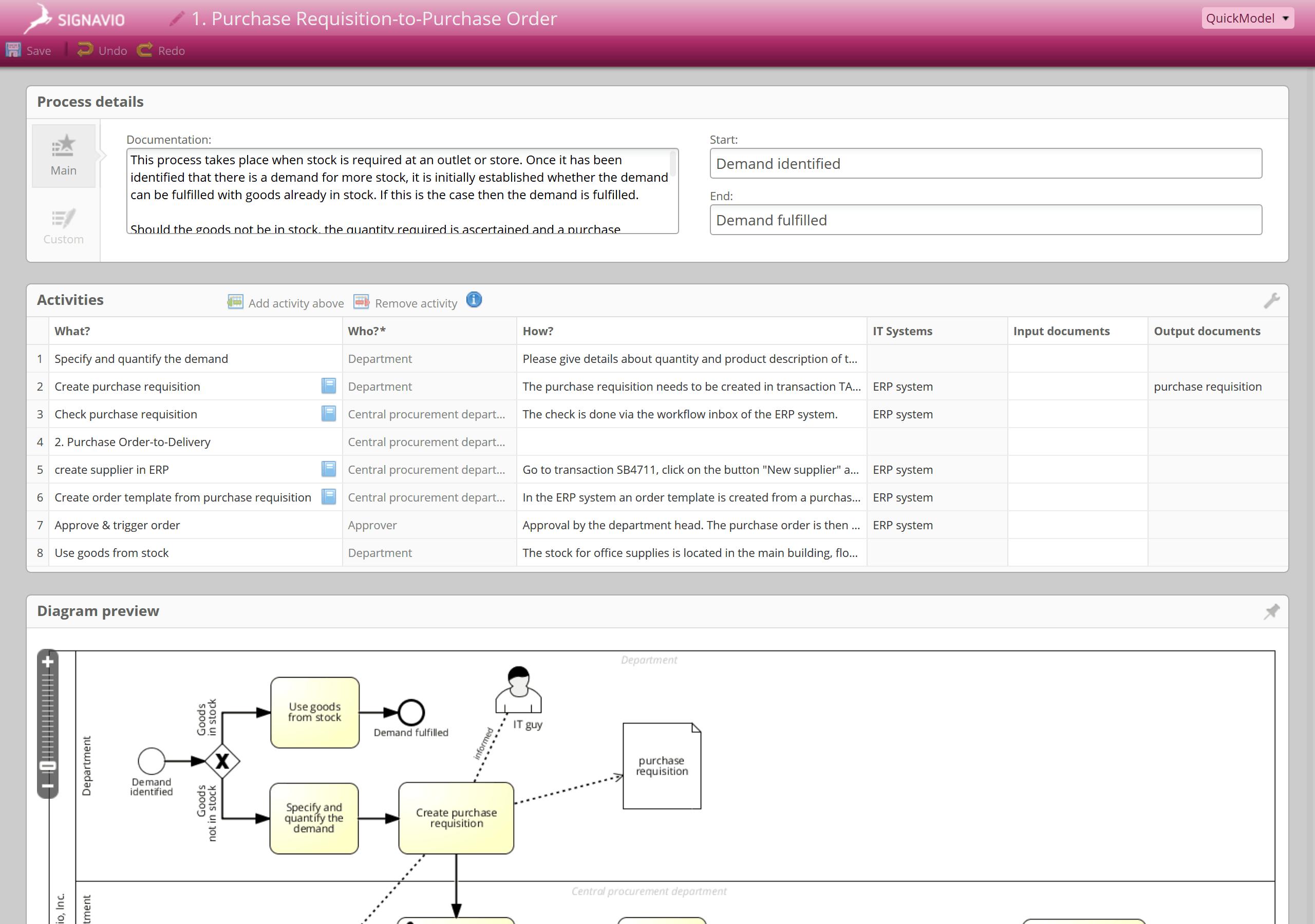 Visio Alternative - Signavio QuickModel - Screenshot