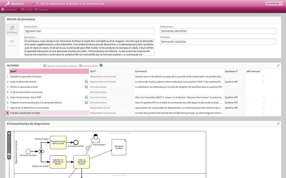 Signavio BPMN QuickModel Screenshot