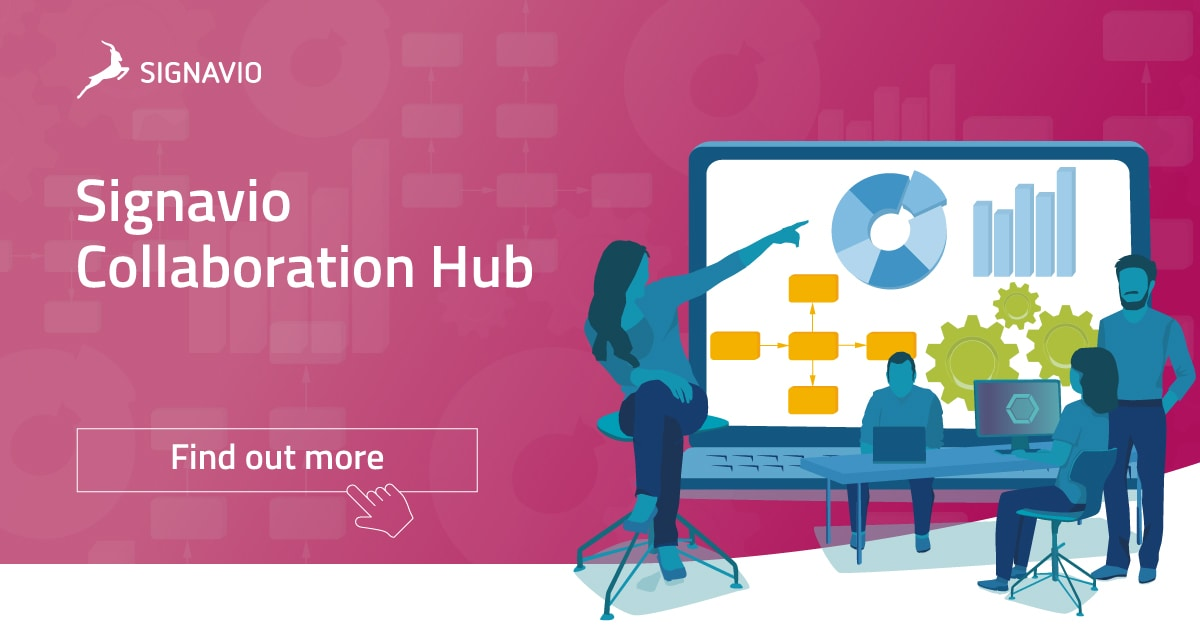 signavio collaboration hub