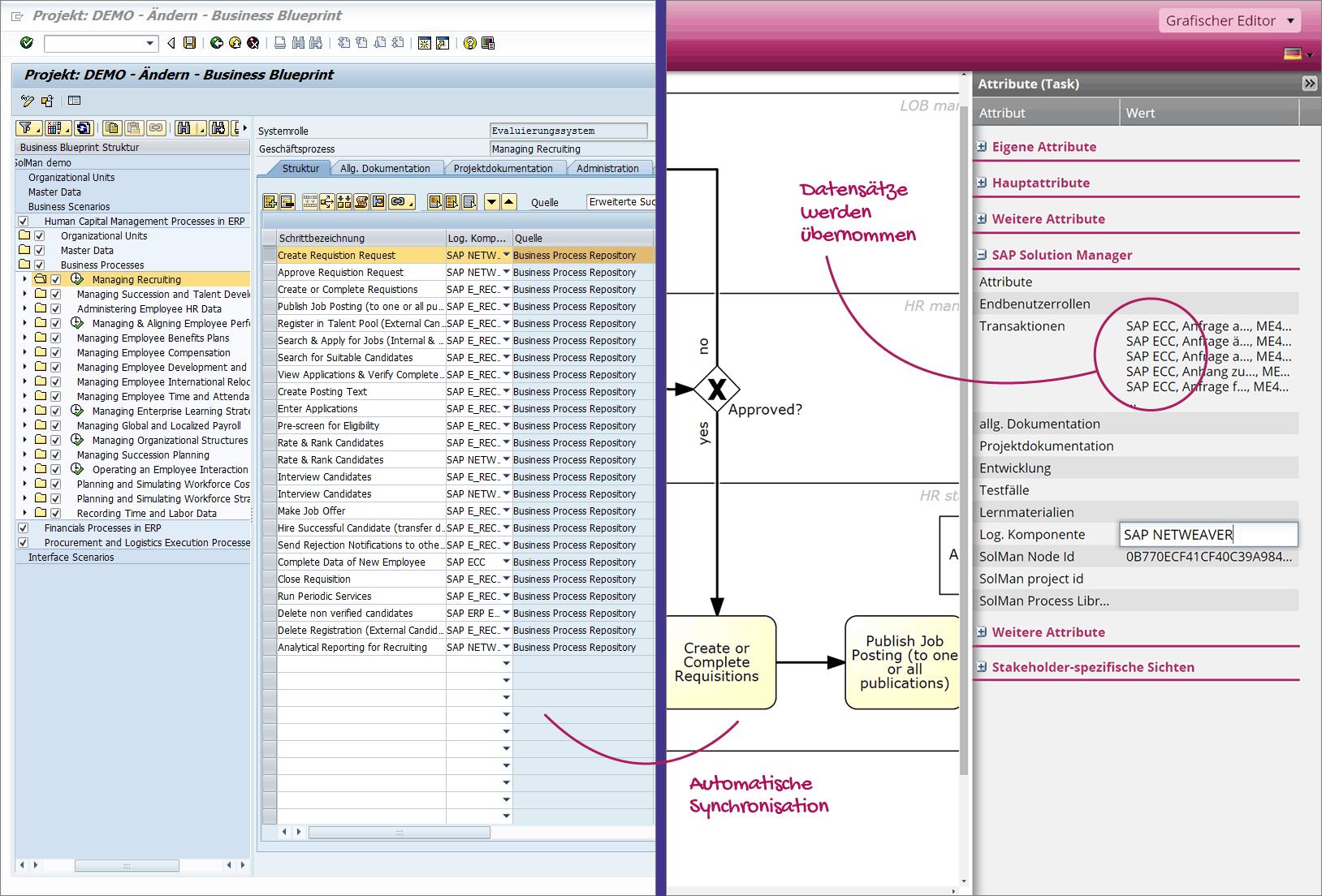 Screenshot-Gegenüberstellung: Nahtlose Integration zwischen Signavio und dem SAP® Solution Manager