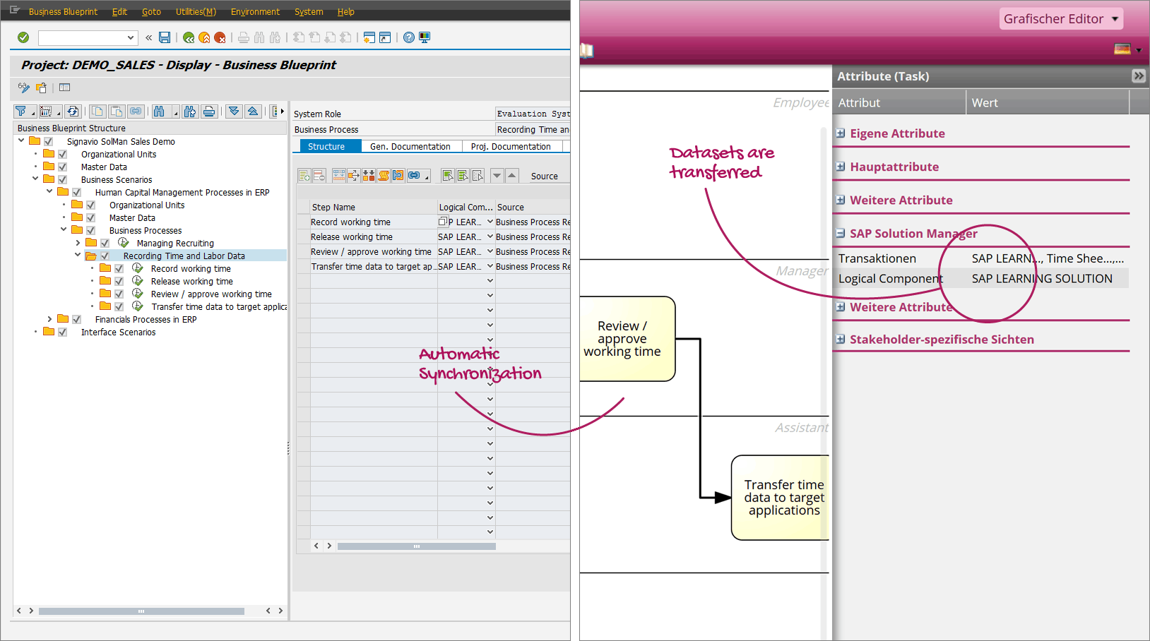 Side by side sample of Signavio Process Editor and SAP® Solution Manager integration