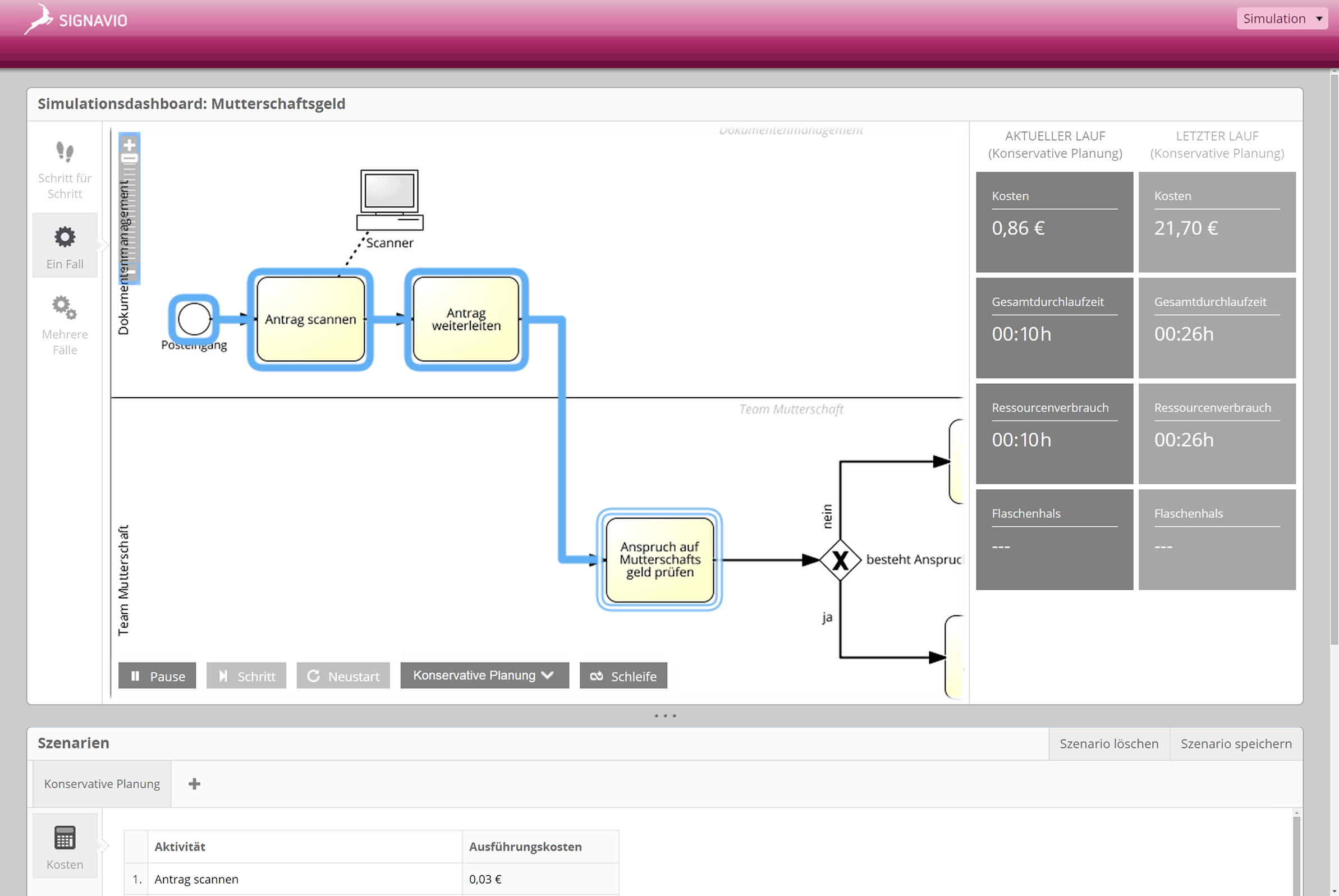 BPM Simulation und Report Screenshot