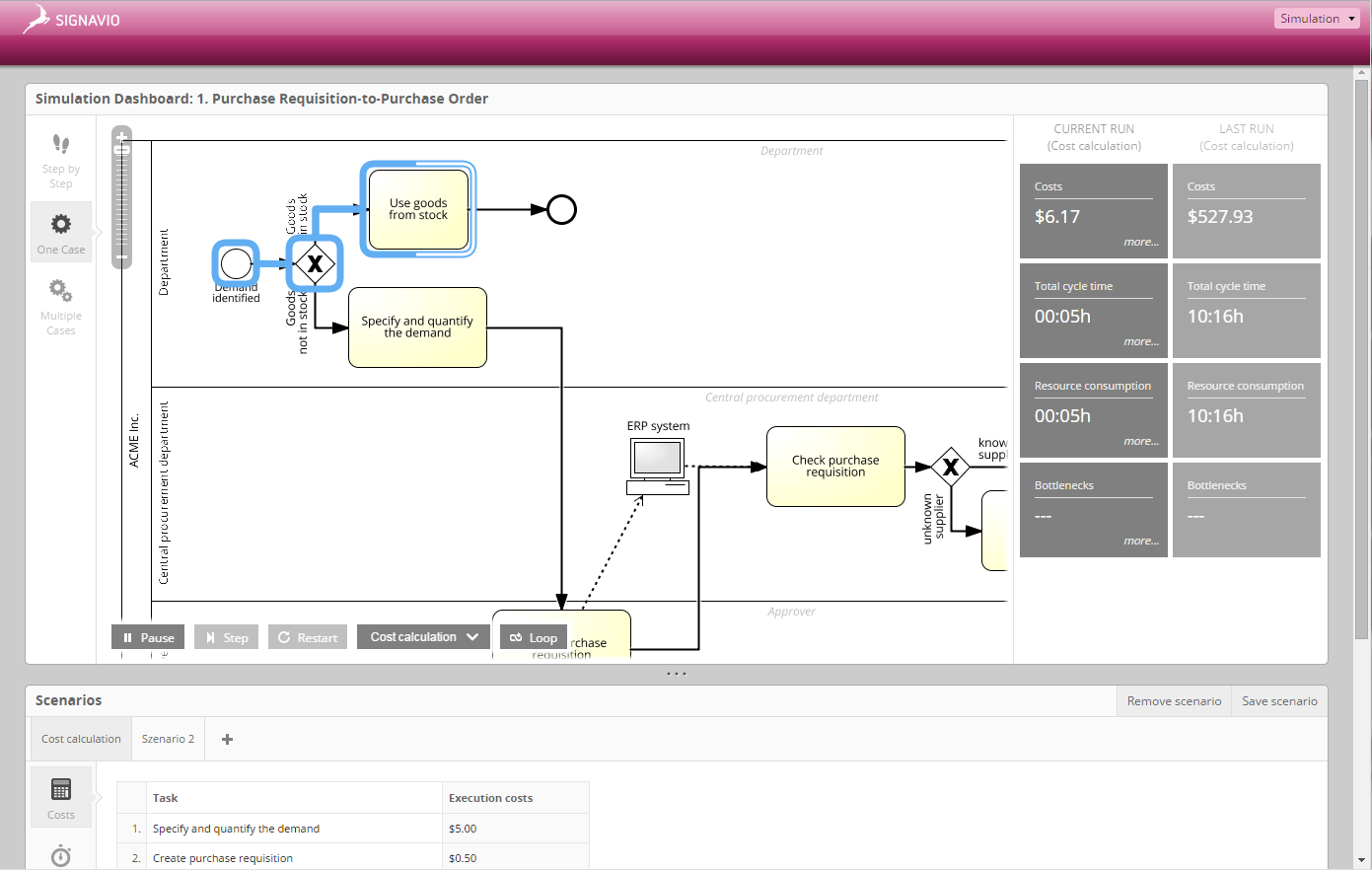 Simulation & Reports - Signavio Process Editor- Screenshot