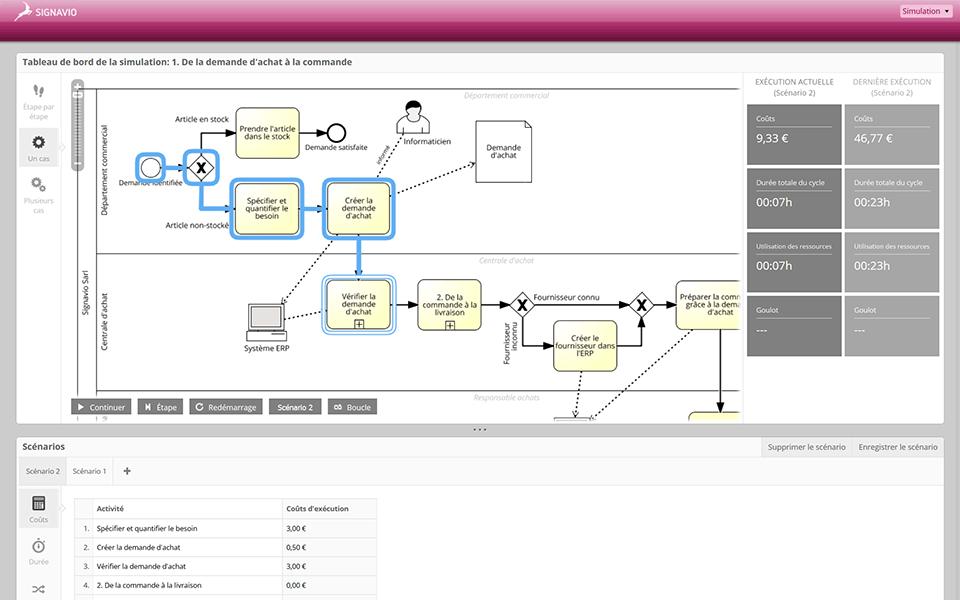 simulation reports