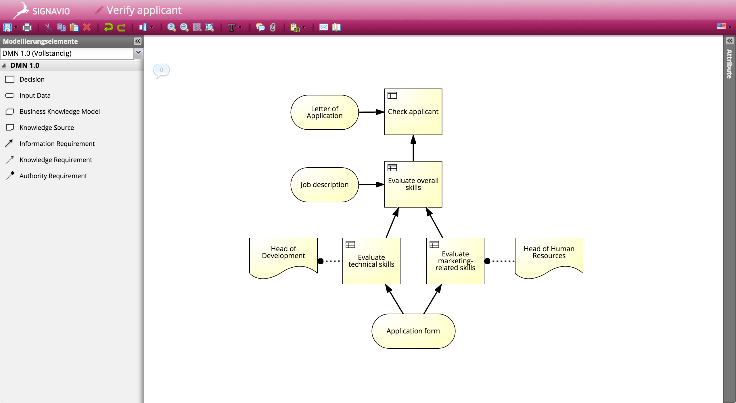 Decision Modeling with DMN 1.0