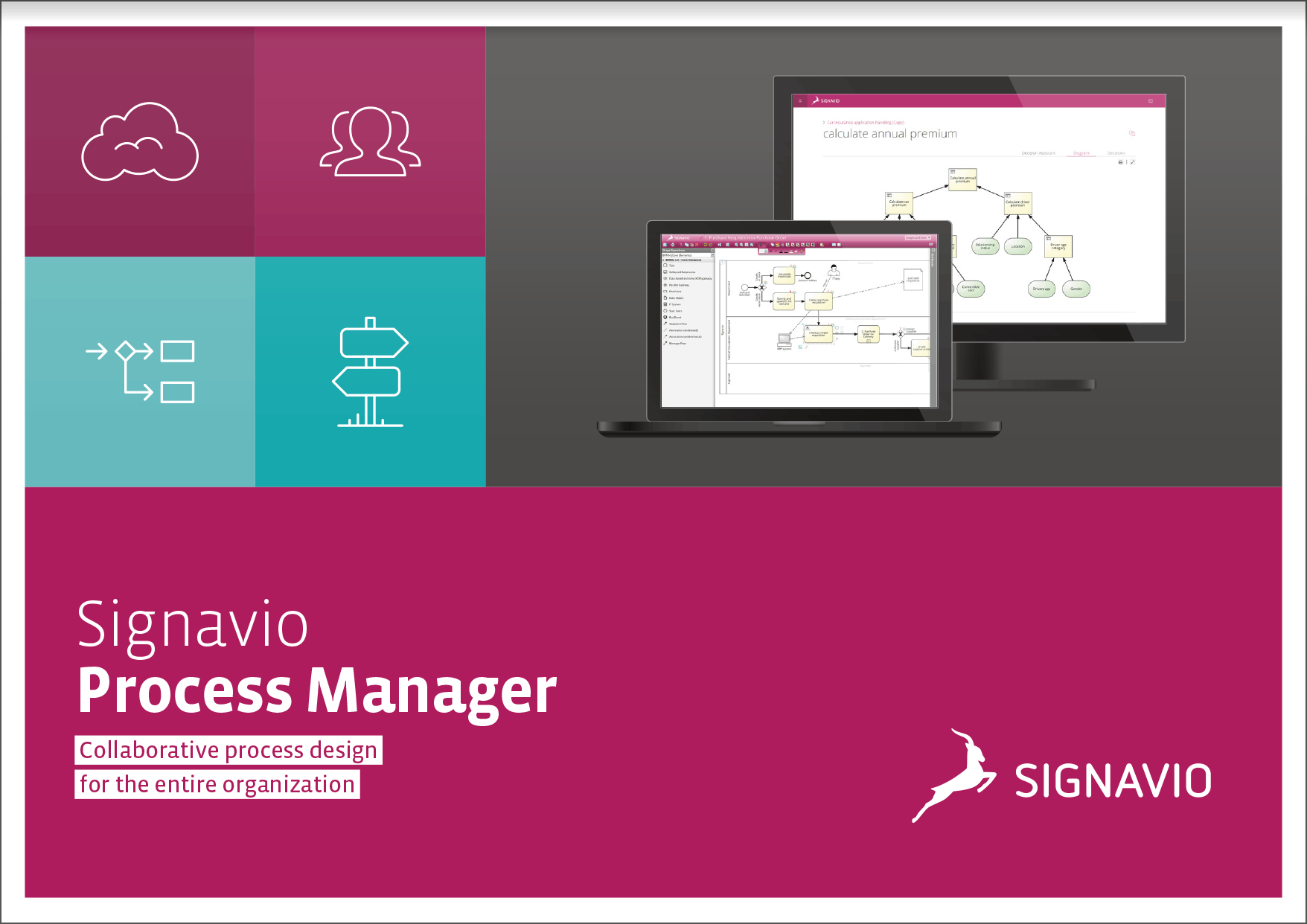 signavio process manager product brochure - preview en