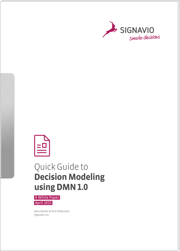 Cover preview: White Paper Quick Guide to Decision Modeling using DMN 1.0