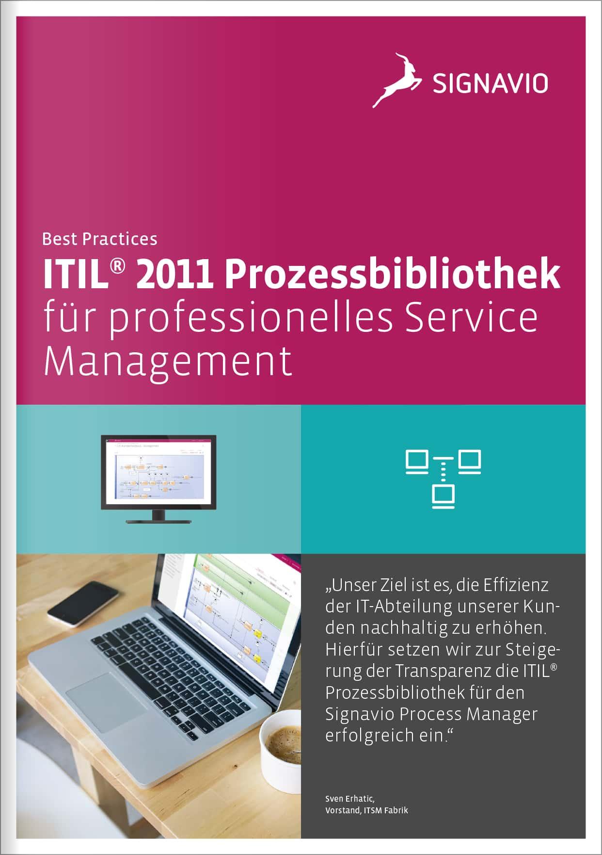 Prozessbibliothek-BestPractice