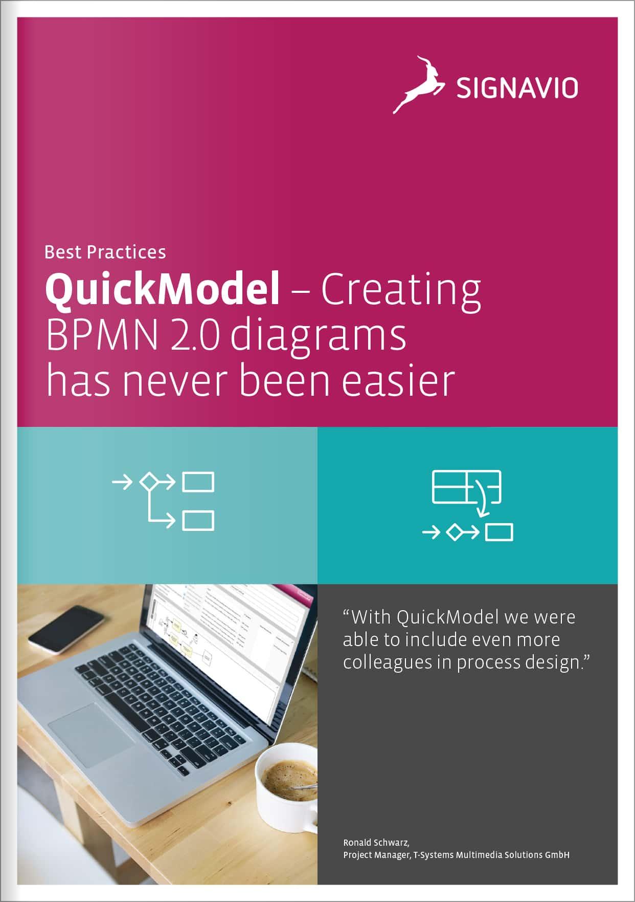 ignavio best practices quickmodel