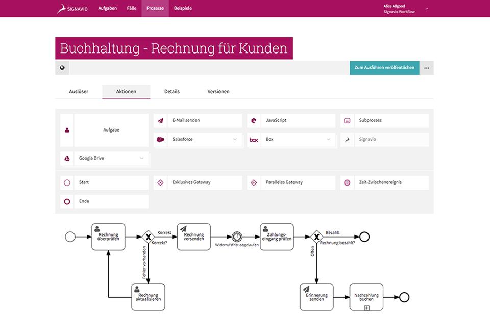 Process Editor in Signavio Workflow