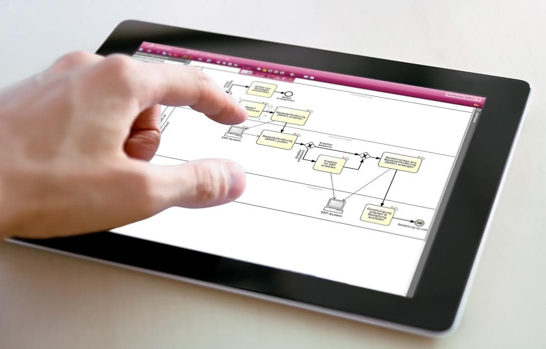 BPM Software on touch screen device