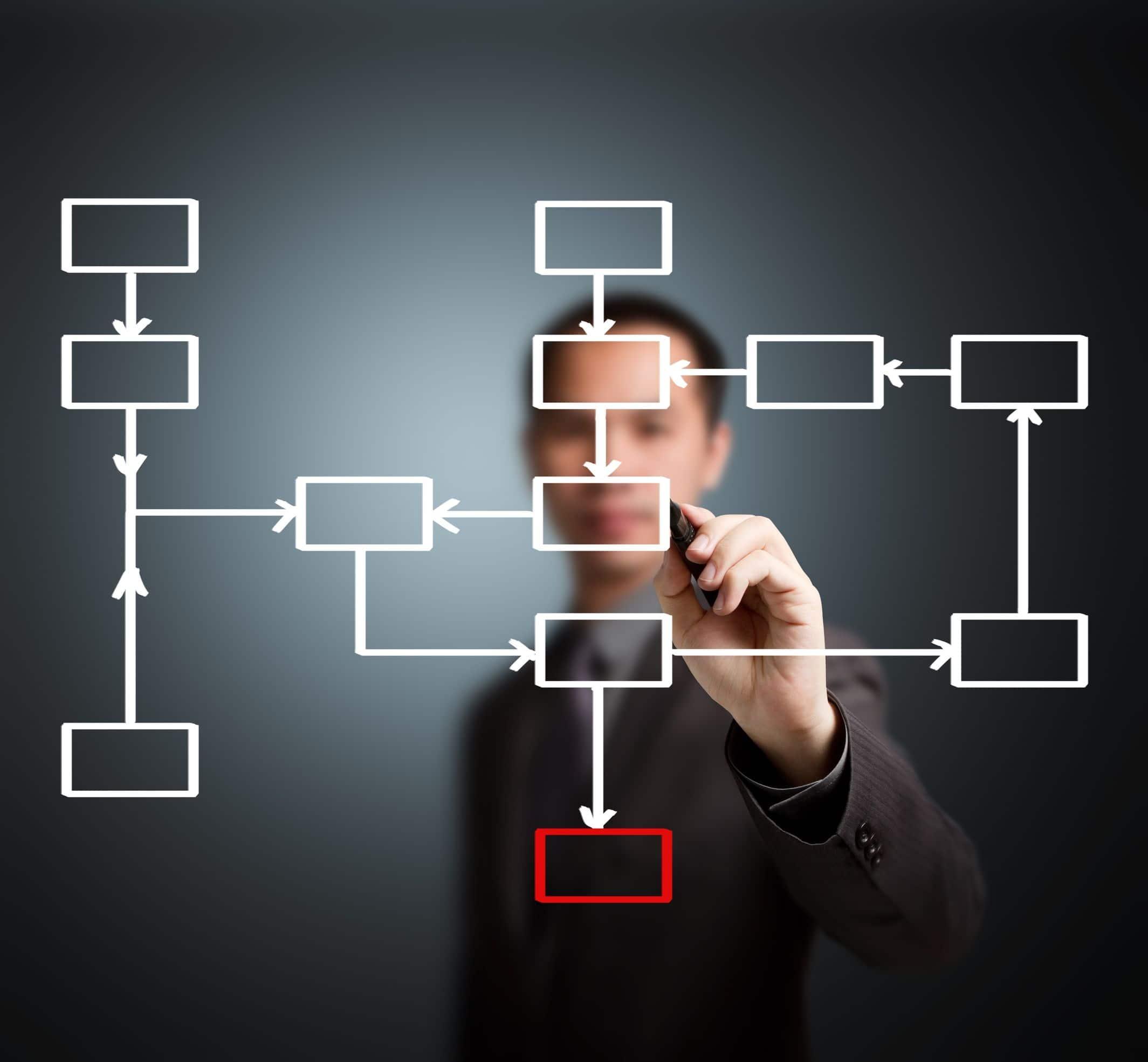 Prozessmodell für Kompositversicherer