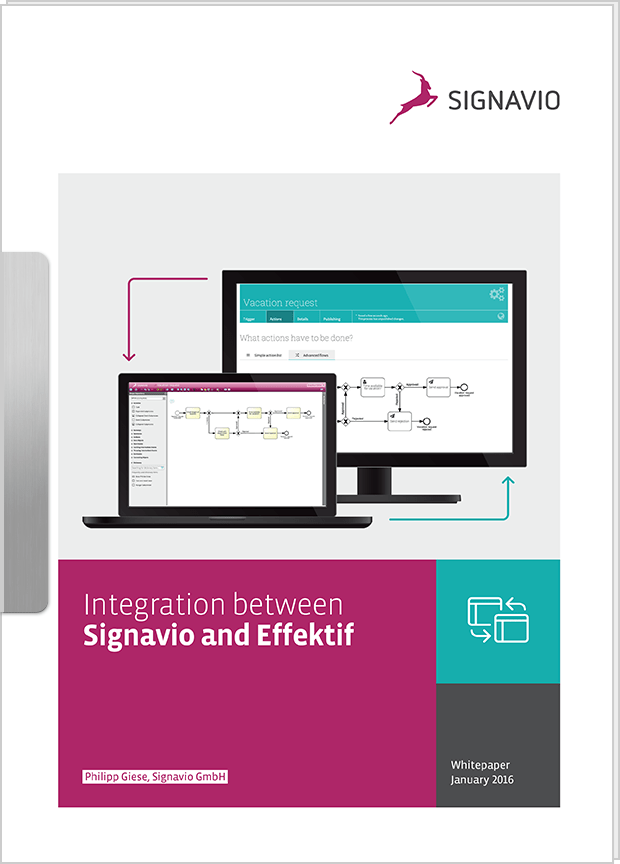 Cover preview: Integration between Signavio and Effektif