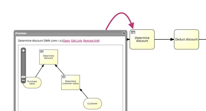 bpmn_dmn_diagramm
