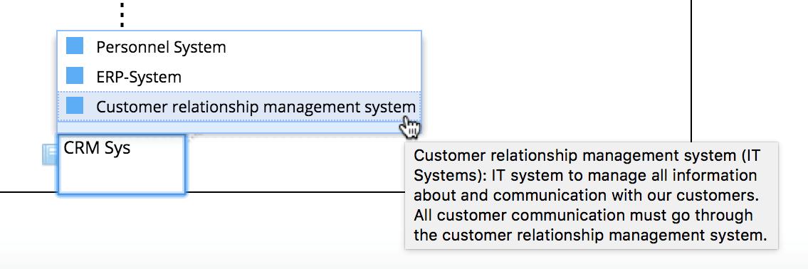 Reusing existing bpmn glossar entry