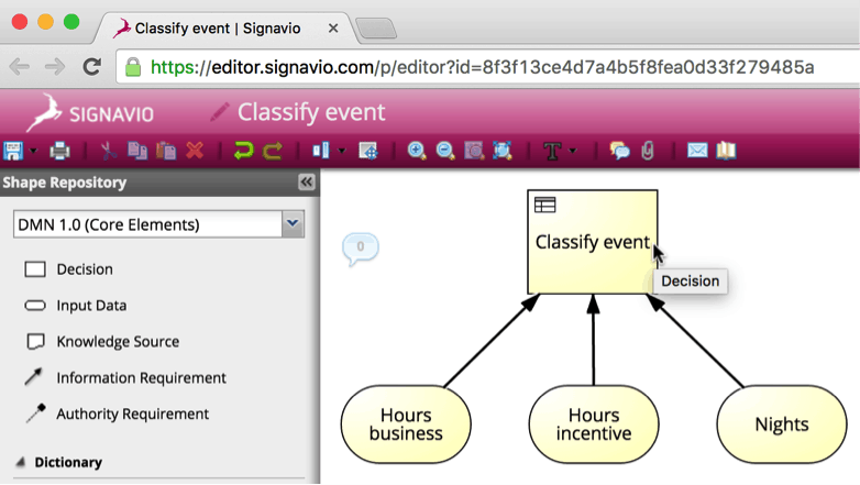 Diagram Classify Event Blogpost