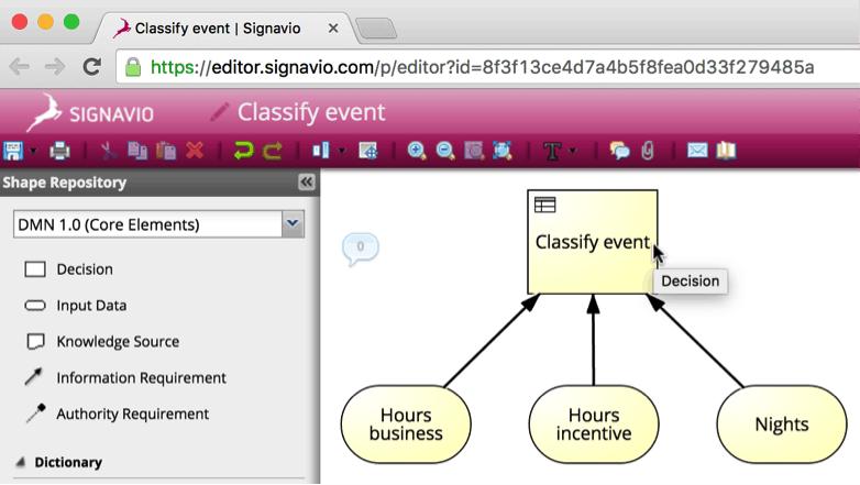 Diagram Classify Event Blogpost