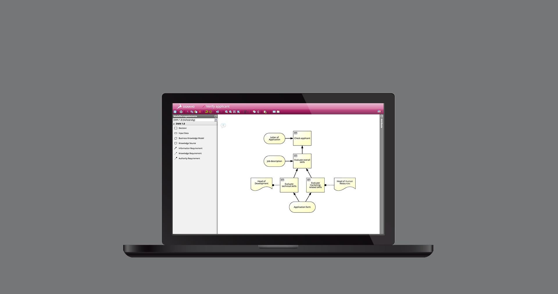 Signavio Process Editor
