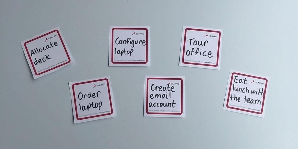 Process Description Notes on Whiteboard