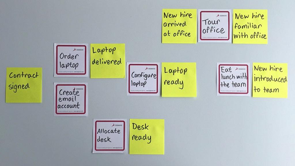 Process events