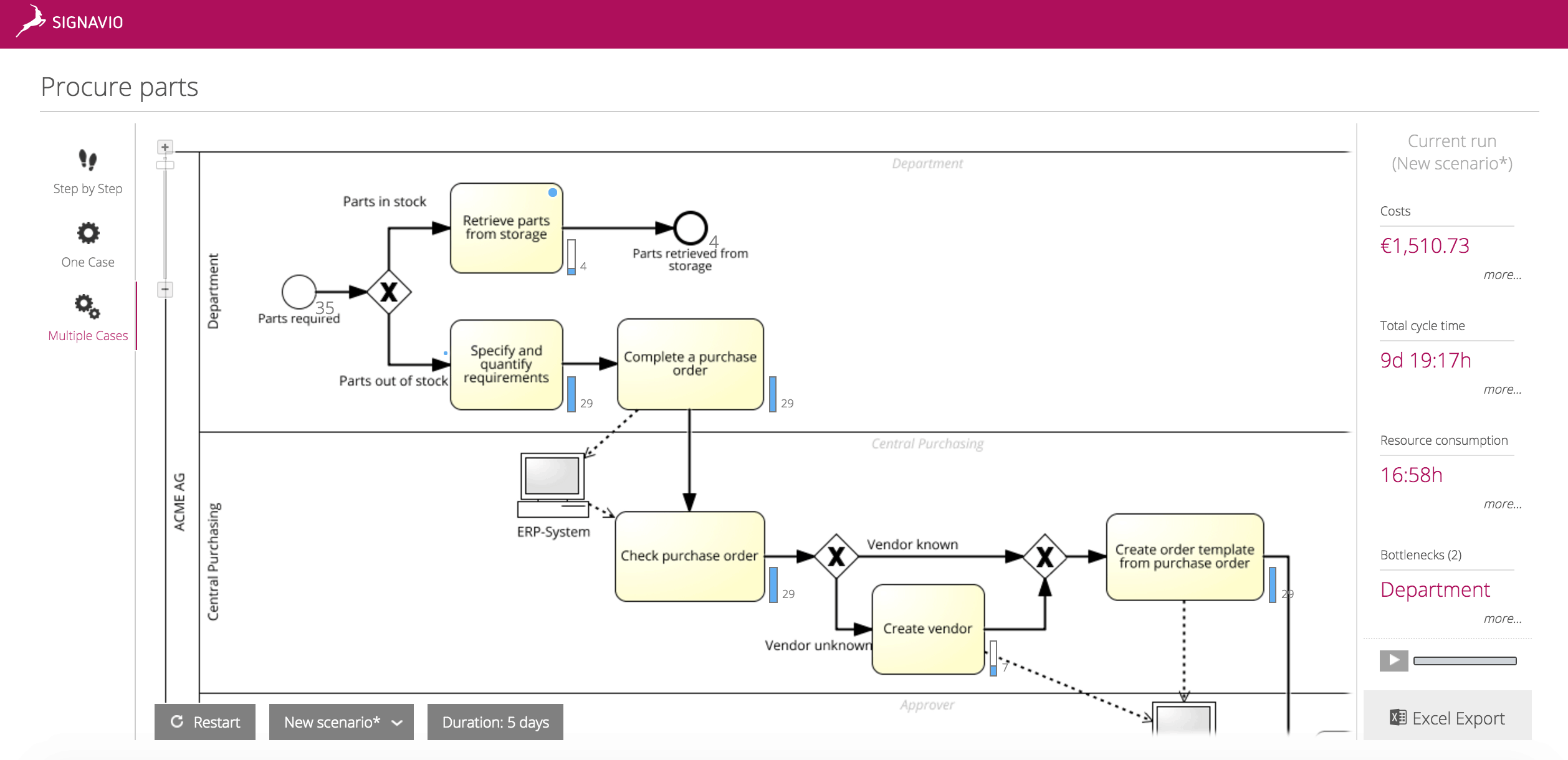 BPM Simulation Dashboard Screenshot after redesign