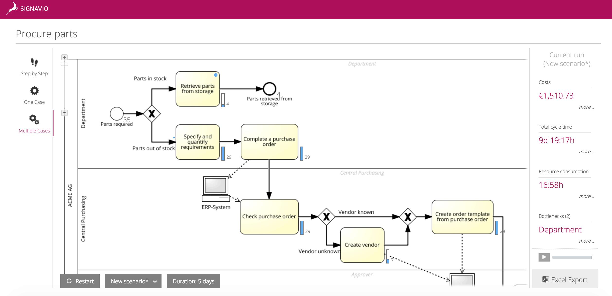 BPM Simulation Dashboard Screenshot after redesign