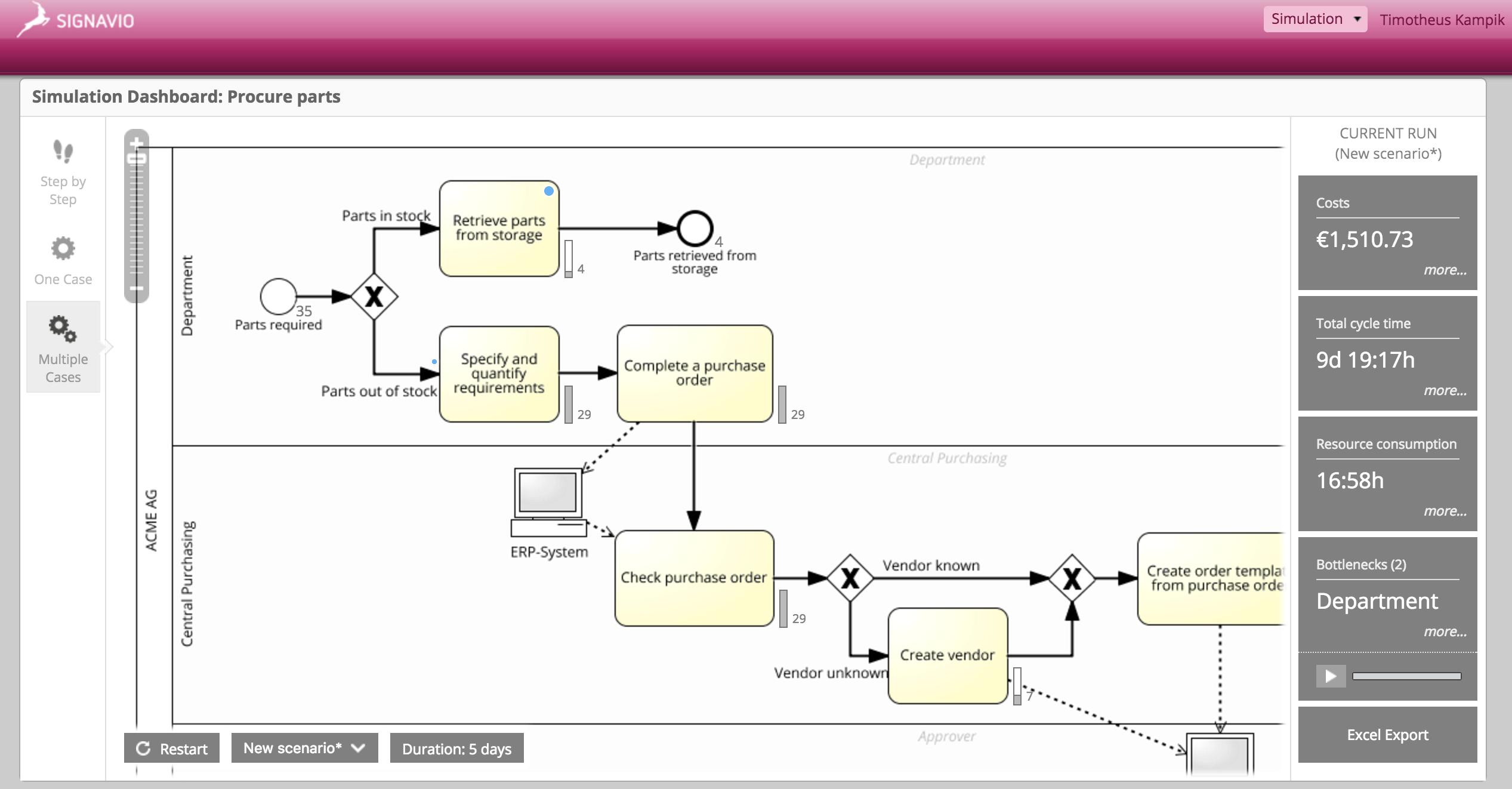 BPM Simulation Dashboard Screenshot before Redesign