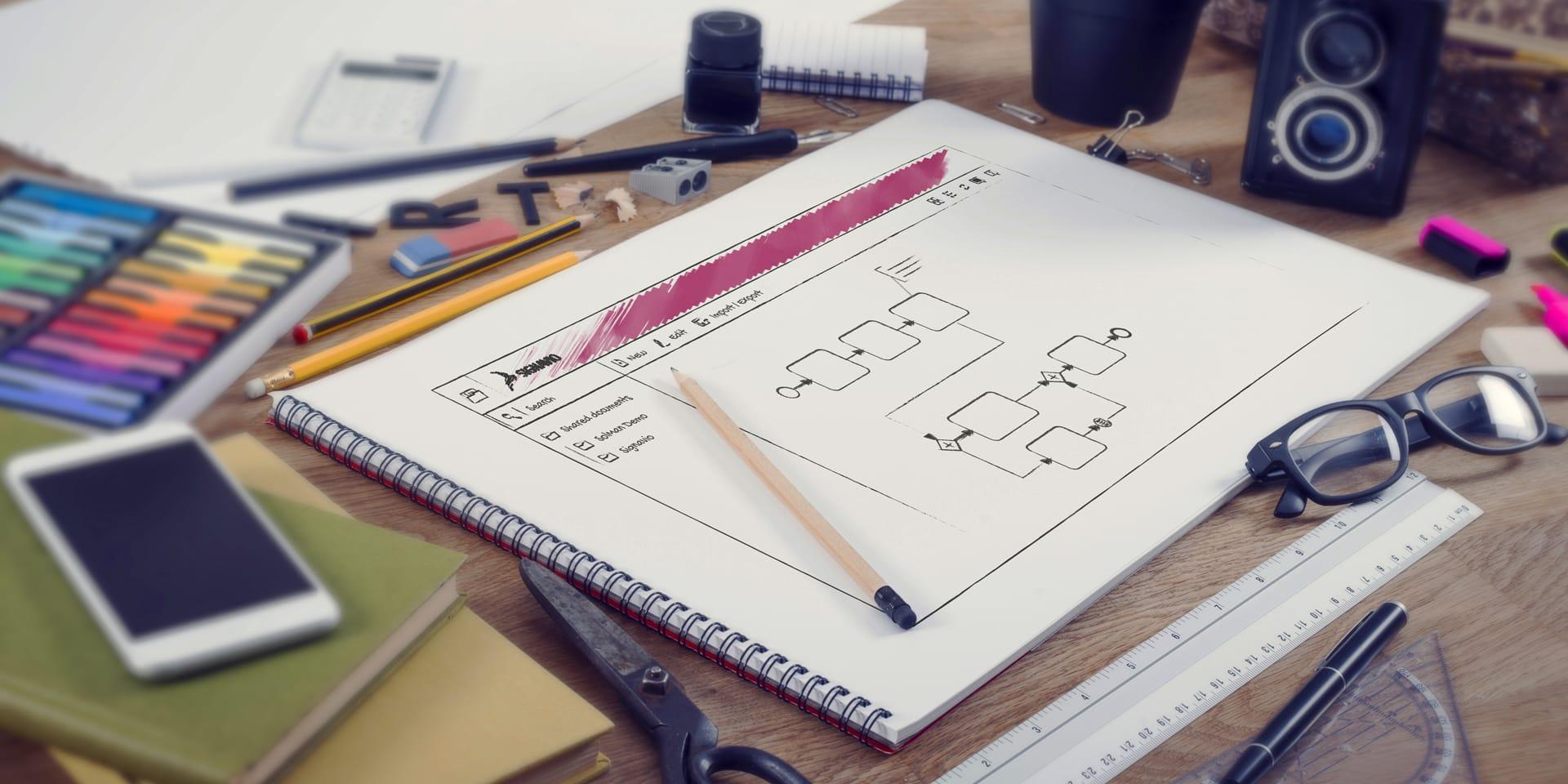 Signavio-Design Block und Stift