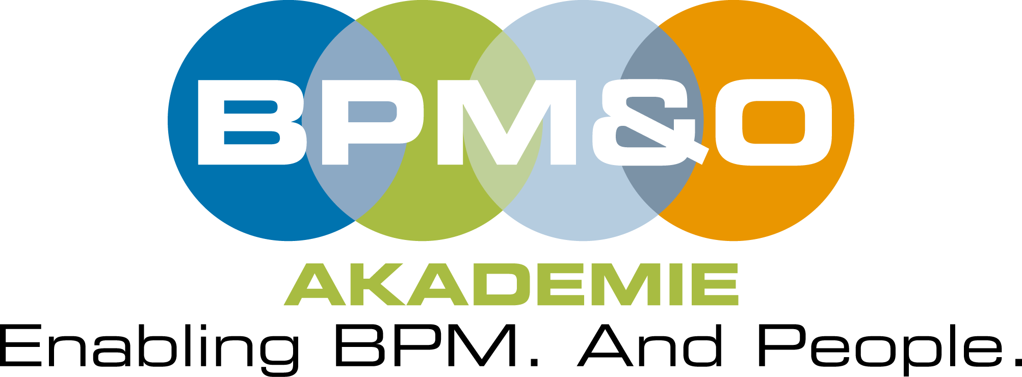 Signavio Training Partner BPM&O Gmb
