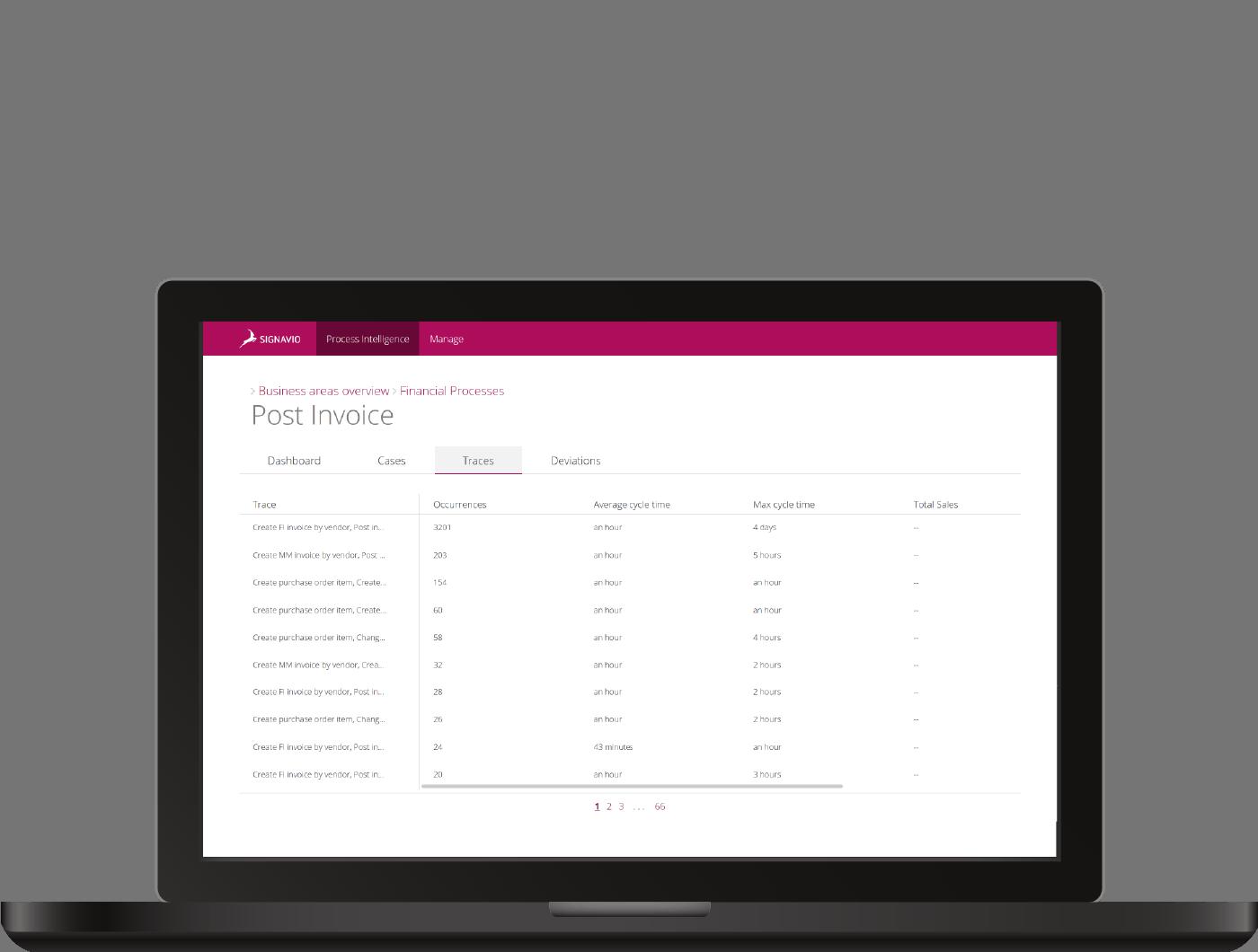 Process Intelligence Financial Processes - case pattern identifier screen