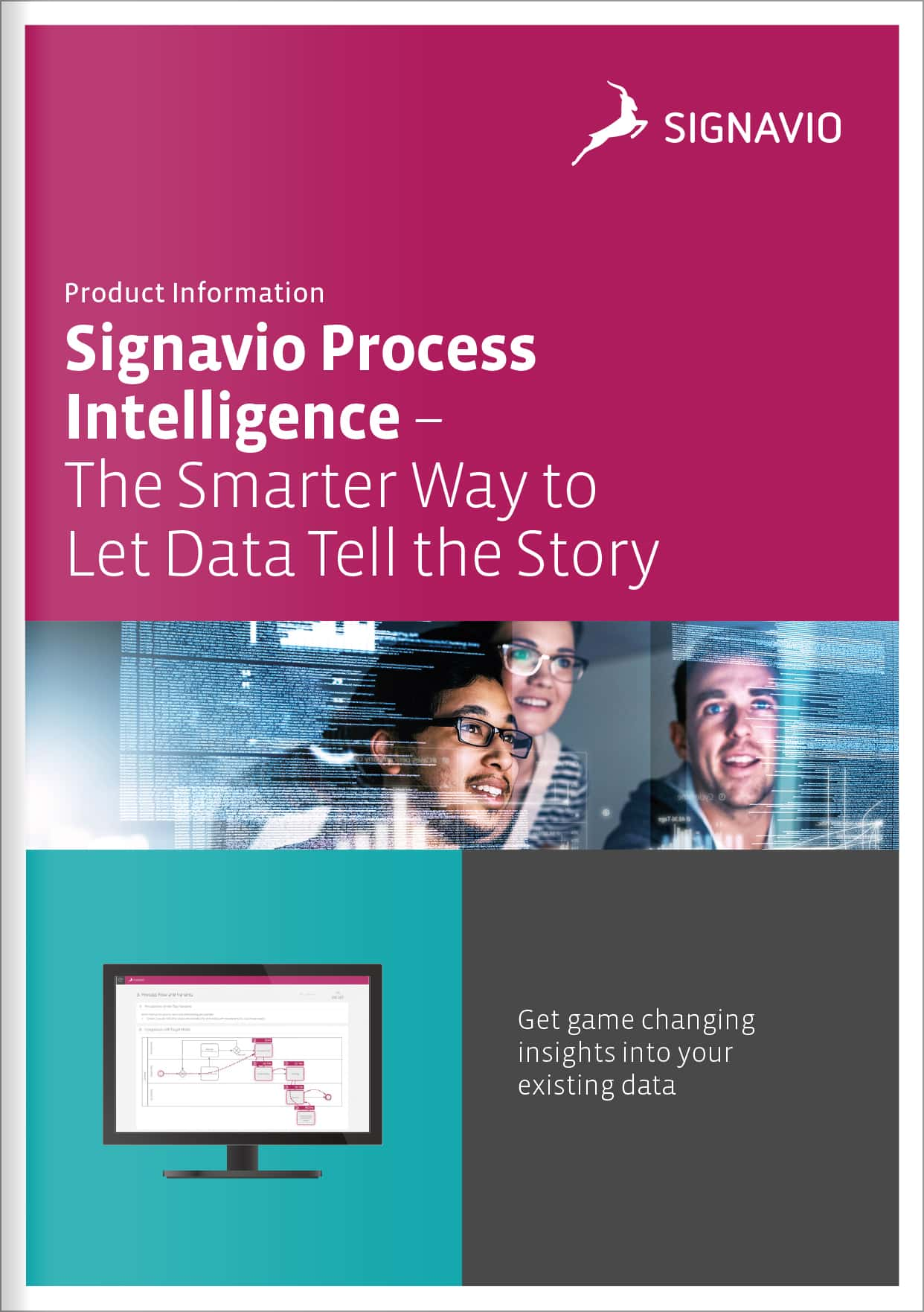 Signavio Process Intelligence