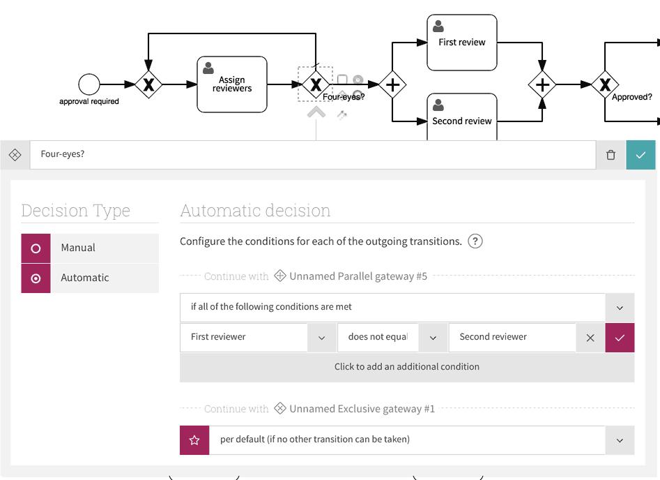 Four-eye rule automatic decision configuration