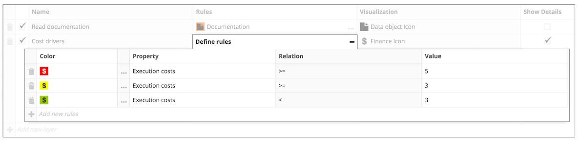 process KPIs: configure visualization rules screen