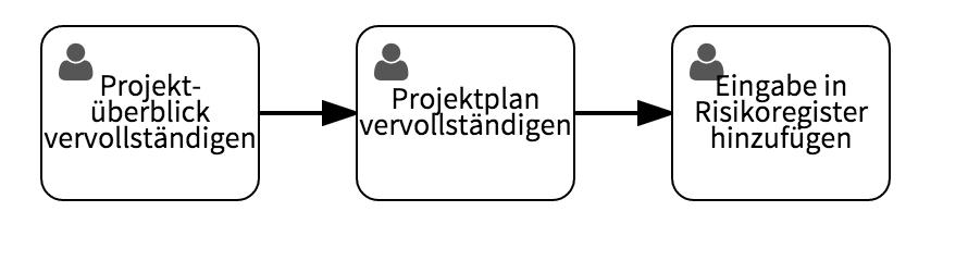 initiate-project